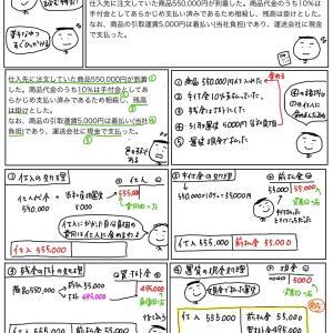 【問題編91】商品の仕入れ(手付金、仕入諸掛)