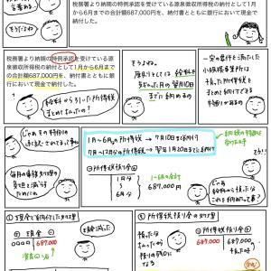 【問題編97】所得税の納付