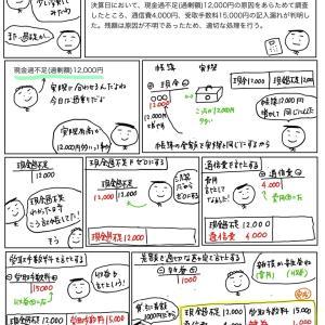 【問題編100】現金過不足(決算時2)