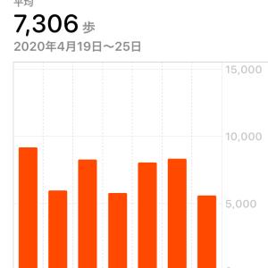 オナ禁でダイエット・筋トレ③