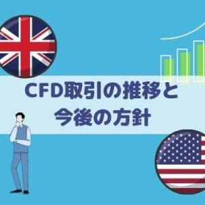 コロナショック後のCFD取引推移と今後の方針(イギリス100・米国30)