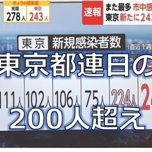 東京243人、日本全国430人