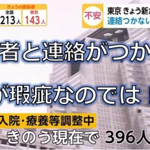 連絡の取れない感染者479 人ってホント?...東京(-_-;)