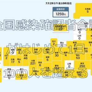 マレーシア13人で心配してるのに日本では1200人超え!