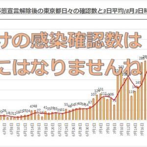 穏やか月曜日でした、日本も減での週初め!?