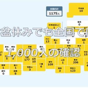 お盆休みでも全国1,000人以上の感染確認(-_-;)