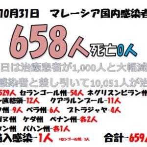 本日、1,000人が退院できました(^_^)v