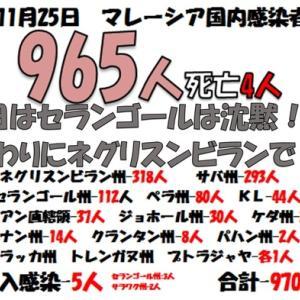 本日、2,348人と過去最高の回復者でした(^_^)v
