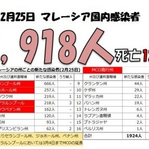 52日ぶりの1000人台!!