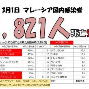 56日ぶりの1000人台!!