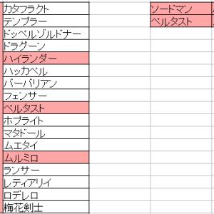 【リセイヴァー】ベータテスト雑感 その1