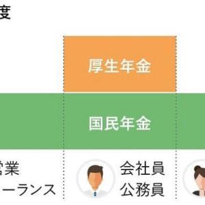 必見!★【厚生年金】「ひとりで月20万円超」の女性はどれ程いる?