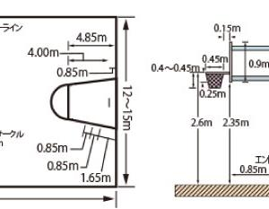 【ミニバス】フリースローを完全解説 一般ルールとの違い 距離やルール