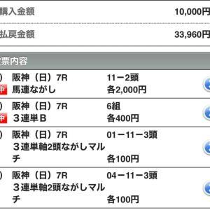 06/14(日)本命馬成績