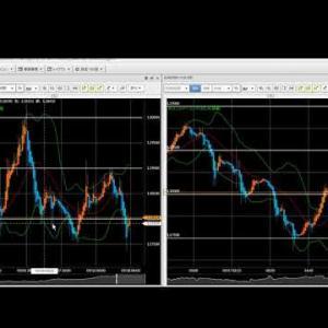 FX今後の見通し 9/17(木) 米ドル円、豪ドル円、ポンド円、ユーロドル