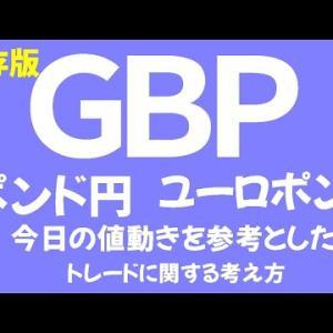 FX【ポンド円トレード】「3倍上手くなれる」動画