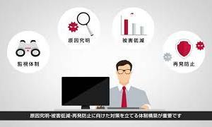 サイバー攻撃対応BCPソリューションのご紹介【日立ソリューションズ】