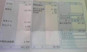 ケースワーカー(精神保健福祉士)の給与明細!月40時間勤務で高収入!?