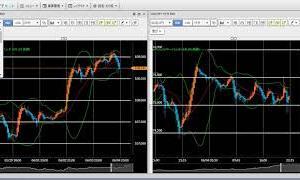 FX今後の見通し 6/4(木) 米ドル円、豪ドル円、ポンド円、ユーロドル