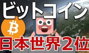 ビットコインの日本円取引が世界2位になった