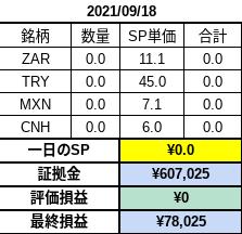 2021.9.18 資産状況(¥607,025)