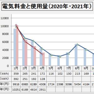 電気料金  2021年4月
