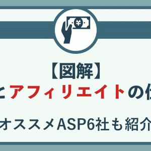 ASPとは何?アフィリエイトの仕組みも合わせて解説【図解】
