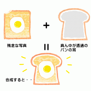 パンの耳-無料イラスト