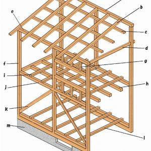 02.「家を建てる前に決めなければならないこと(家の工法・構造)」