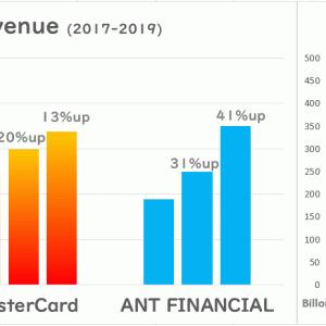 Ant Financial アントフィナンシャル