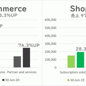 Shopify と Bigcommerce の違いは何か?