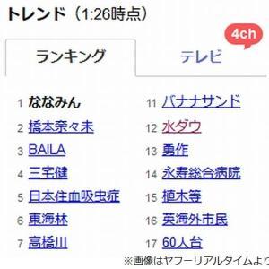【衝撃】元乃木坂・橋本奈々未さん、久々の姿にネット騒然!!!!!