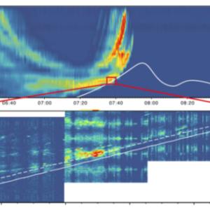 NASA、木星の衛星ガニメデからWi-Fiと同じ電波を検出!宇宙人の仕業か?