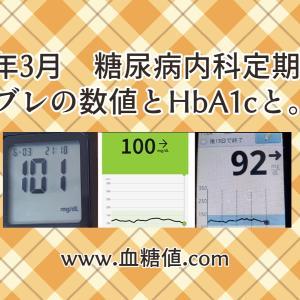 2021年3月 糖尿病内科定期診察 リブレの数値とHbA1cと。