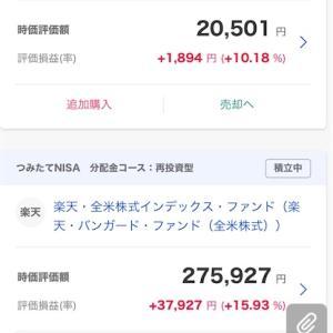 楽天証券の投資信託など5万円約定し、元本30万6千円になりました。