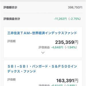【元本53万】9月末SBI証券の投資信託の損益