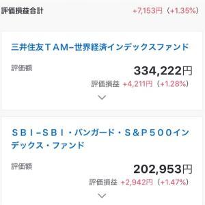 投資信託上がってきたので、SBI証券の積み立て金額、10月分だけ変更