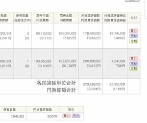 1月分SBI証券、外国株式ETF買付記録