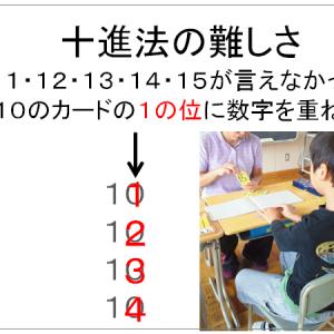 算数2桁の表記と繰り下がりの方法