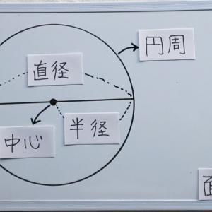 図形の学習に身振りを取り入れて記憶を助ける方法