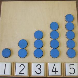 序数と基数の形成の方法