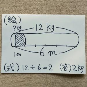 小数わり算文章題を助走問題と絵で理解する