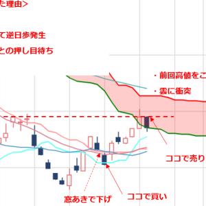 【チャート分析回想録】勝ちパターン:4337ぴあ の事例