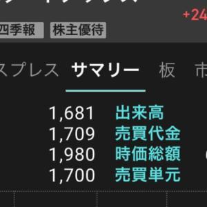 7089 フォースタートアップス