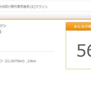 東京喜多マラソンは人生の罰ゲーム!?★20120503