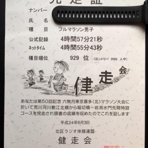 東京喜多マラソン4「せつないラストスパート」★20120603