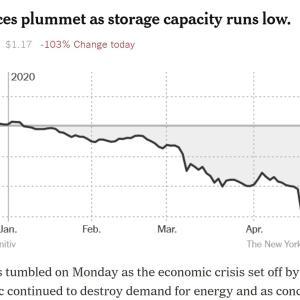 アジア時間はじっと我慢になってしまった。原油価格がマイナス??へ??