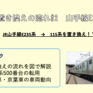 【山手線E235系→115系を置き換え?】車両置き換えの流れ#2 JR山手線E235系