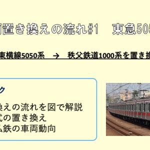 【東急5050系→秩父鉄道1000系⁉︎】車両置き換えの流れ#1 東急東横線5050系