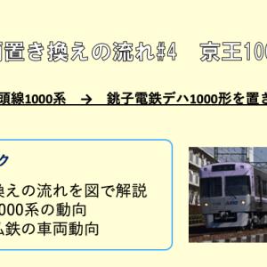 車両置き換えの流れ #4  京王1000系